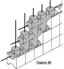 ICF prices, Concrete foam forms, Foam concrete forms, ICF foundation, ICF wall bracing